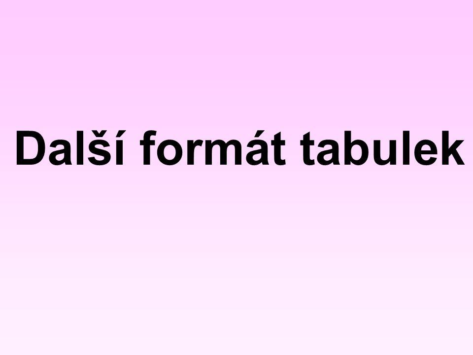 Další formát tabulek