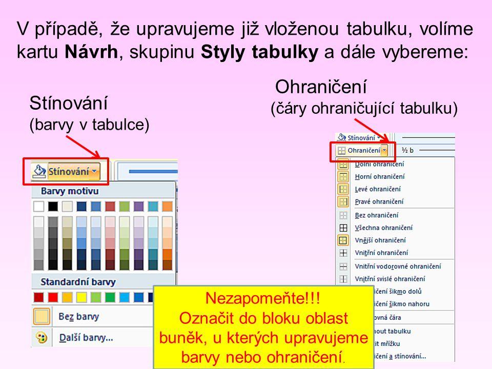 V případě, že upravujeme již vloženou tabulku, volíme kartu Návrh, skupinu Styly tabulky a dále vybereme: Stínování (barvy v tabulce) Ohraničení (čáry ohraničující tabulku) Nezapomeňte!!.