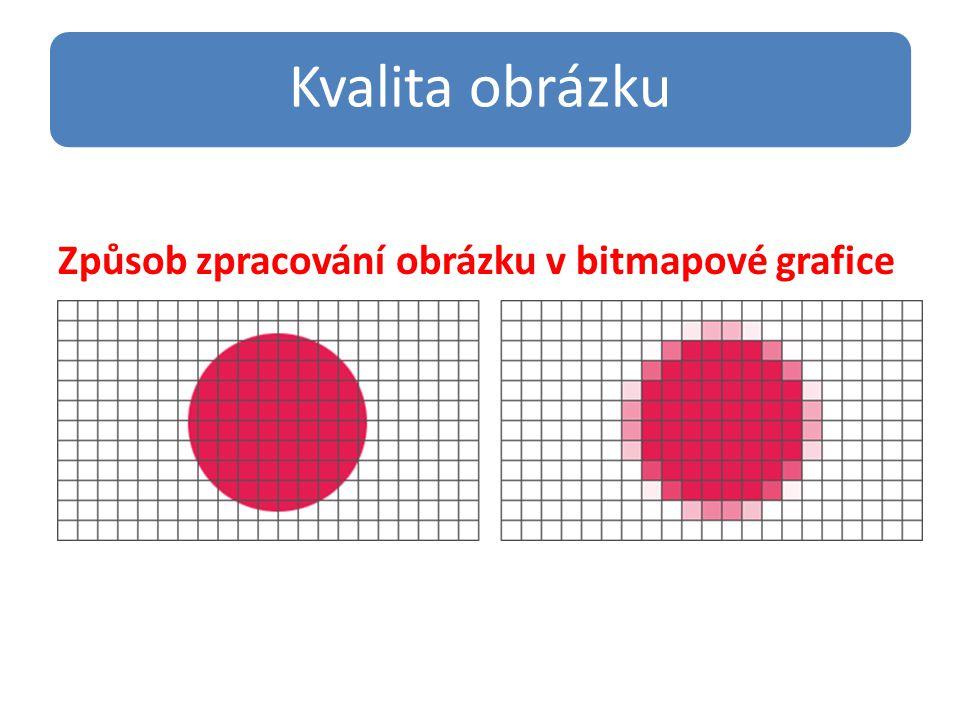 Kvalita obrázku Způsob zpracování obrázku v bitmapové grafice
