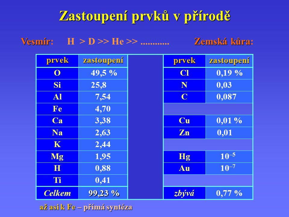 Zastoupení prvků v přírodě Vesmír Vesmír: H > D >> He >>............