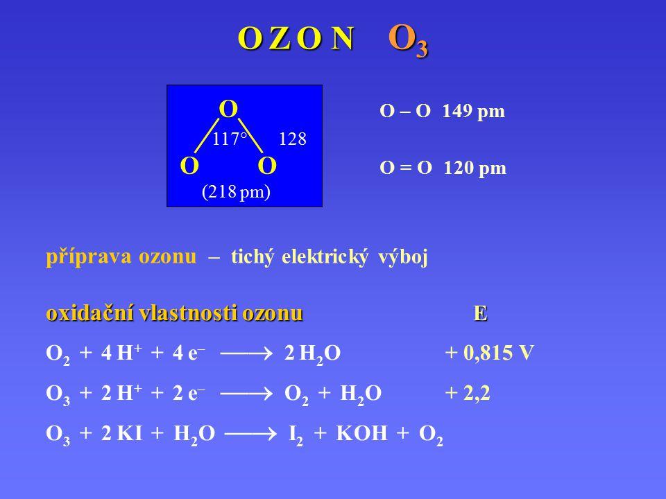 O Z O N O 3 oxidační vlastnosti ozonu E O 2 + 4 H + + 4 e –  2 H 2 O+ 0,815 V O 3 + 2 H + + 2 e –  O 2 + H 2 O+ 2,2 O 3 + 2 KI + H 2 O  I 2 + KOH + O 2 příprava ozonu – tichý elektrický výboj O O – O 149 pm 117° 128 O O O = O 120 pm (218 pm)