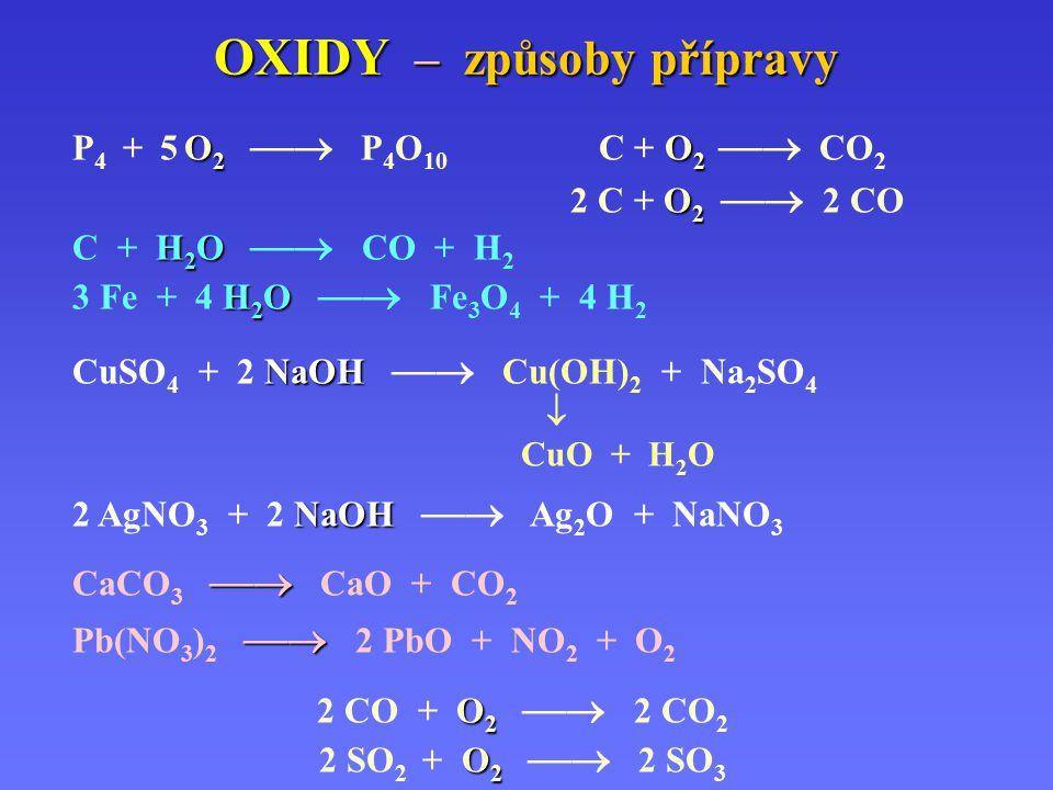 OXIDY – způsoby přípravy O 2 O 2 P 4 + 5 O 2  P 4 O 10 C + O 2  CO 2 O 2 2 C + O 2  2 CO H 2 O C + H 2 O  CO + H 2 H 2 O 3 Fe + 4 H 2 O  Fe 3 O 4 + 4 H 2 NaOH CuSO 4 + 2 NaOH  Cu(OH) 2 + Na 2 SO 4  CuO + H 2 O NaOH 2 AgNO 3 + 2 NaOH  Ag 2 O + NaNO 3  CaCO 3  CaO + CO 2  Pb(NO 3 ) 2  2 PbO + NO 2 + O 2 O 2 2 CO + O 2  2 CO 2 O 2 2 SO 2 + O 2  2 SO 3