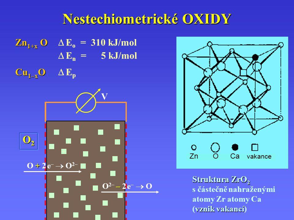 Nestechiometrické OXIDY Zn 1+x O Zn 1+x O  E o = 310 kJ/mol  E n = 5 kJ/mol Cu 1–x O Cu 1–x O  E p Zn O Ca vakance Struktura ZrO 2 Struktura ZrO 2 s částečně nahraženými vznik vakancí atomy Zr atomy Ca (vznik vakancí) O2O2O2O2 V – O 2– – 2 e –  O + O + 2 e –  O 2–