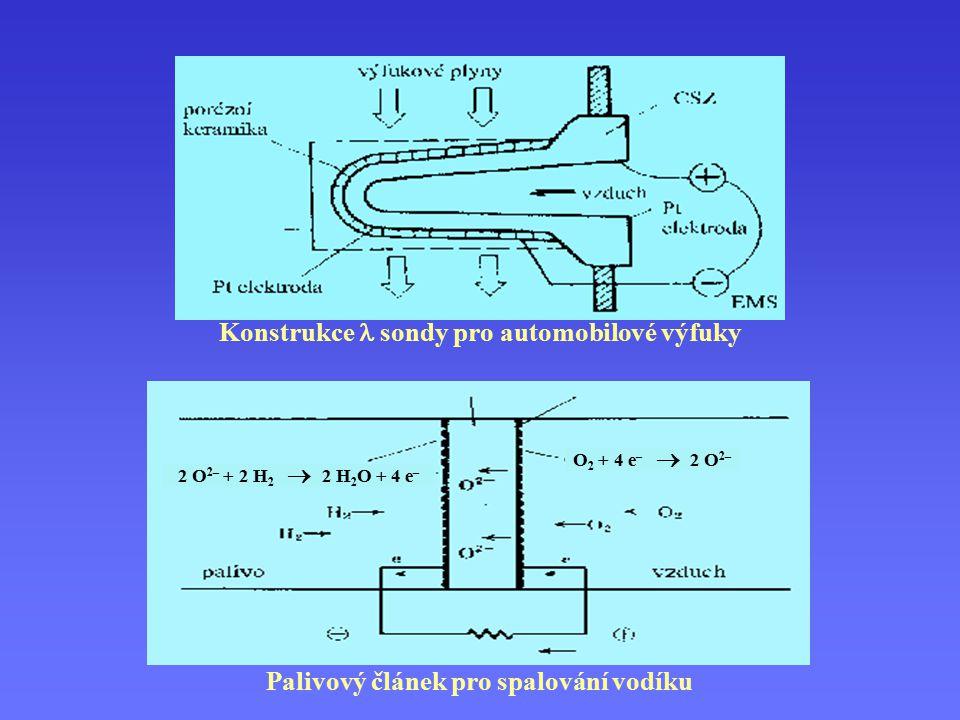 Konstrukce sondy pro automobilové výfuky Palivový článek pro spalování vodíku 2 O 2– + 2 H 2  2 H 2 O + 4 e – O 2 + 4 e –  2 O 2–