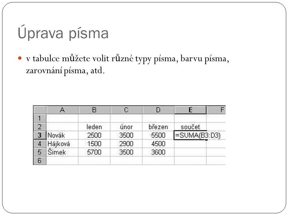 Úprava písma v tabulce m ů žete volit r ů zné typy písma, barvu písma, zarovnání písma, atd.