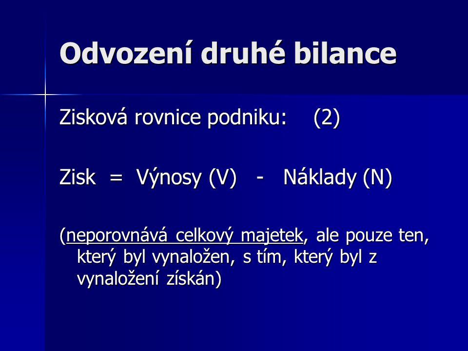 Odvození druhé bilance Zisková rovnice podniku: (2) Zisk = Výnosy (V) - Náklady (N) (neporovnává celkový majetek, ale pouze ten, který byl vynaložen,