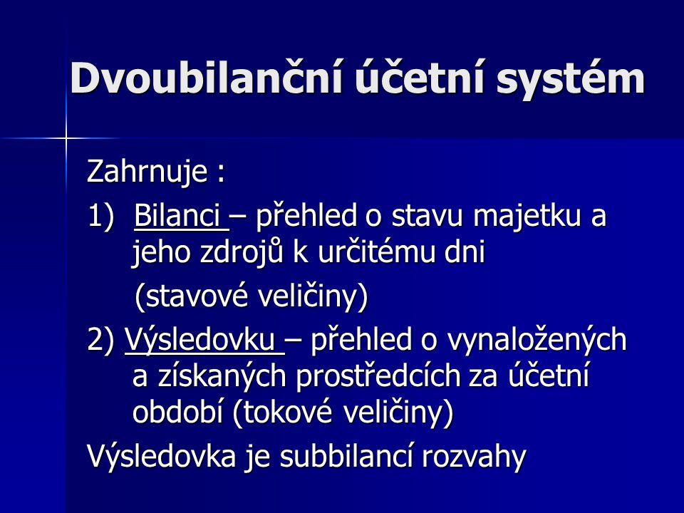 Dvoubilanční účetní systém Zahrnuje : 1) Bilanci – přehled o stavu majetku a jeho zdrojů k určitému dni (stavové veličiny) (stavové veličiny) 2) Výsle