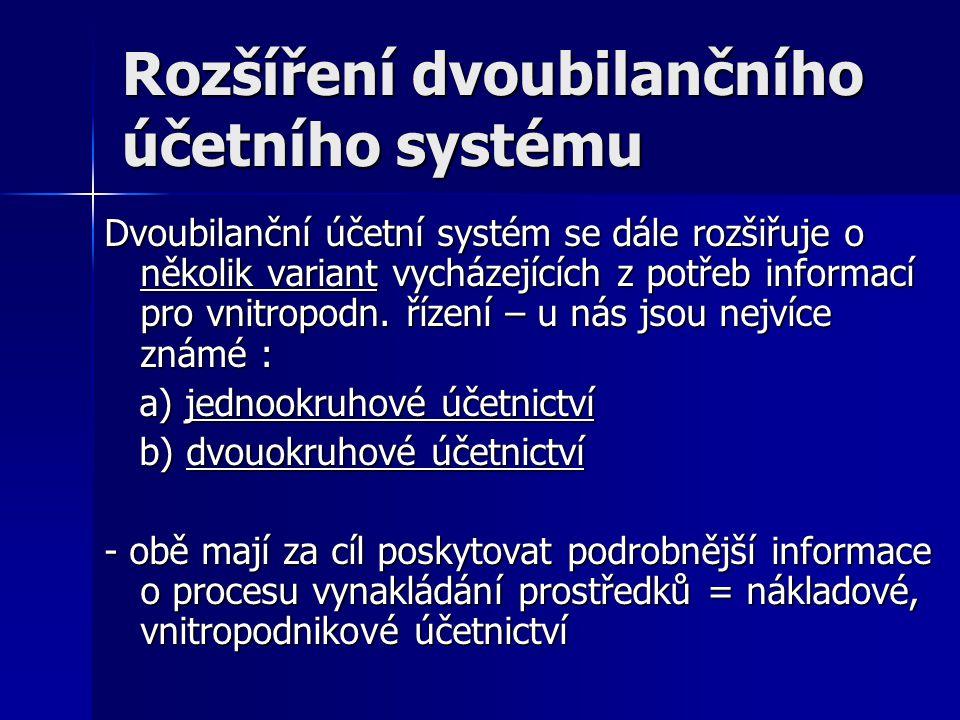 Rozšíření dvoubilančního účetního systému Dvoubilanční účetní systém se dále rozšiřuje o několik variant vycházejících z potřeb informací pro vnitropo