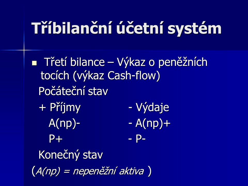 Tříbilanční účetní systém Třetí bilance – Výkaz o peněžních tocích (výkaz Cash-flow) Třetí bilance – Výkaz o peněžních tocích (výkaz Cash-flow) Počáte