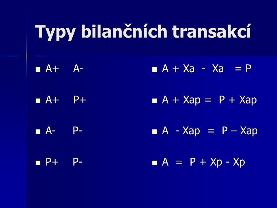 Typy bilančních transakcí A+ A- A+ A- A+ P+ A+ P+ A- P- A- P- P+ P- P+ P- A + Xa - Xa = P A + Xa - Xa = P A + Xap = P + Xap A + Xap = P + Xap A - Xap