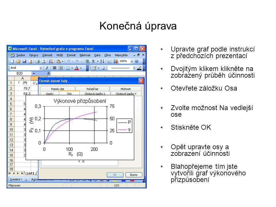 Konečná úprava Upravte graf podle instrukcí z předchozích prezentací Dvojitým klikem klikněte na zobrazený průběh účinnosti Otevřete záložku Osa Zvolte možnost Na vedlejší ose Stiskněte OK Opět upravte osy a zobrazení účinnosti Blahopřejeme tím jste vytvořili graf výkonového přizpůsobení