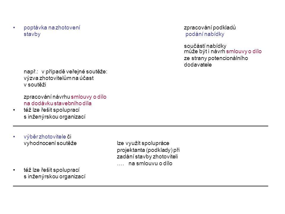 poptávka na zhotovení zpracování podkladů stavby podání nabídky součástí nabídky může být i návrh smlouvy o dílo ze strany potencionálního dodavatele např.: v případě veřejné soutěže: výzva zhotovitelům na účast v soutěži zpracování návrhu smlouvy o dílo na dodávku stavebního díla též lze řešit spoluprací s inženýrskou organizací ___________________________________________________________________________________ výběr zhotovitele či vyhodnocení soutěže lze využít spolupráce projektanta (podklady) při zadání stavby zhotoviteli ….