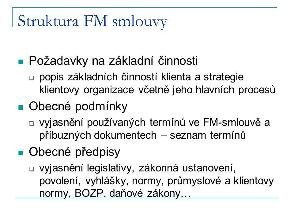 Struktura FM smlouvy Požadavky na základní činnosti  popis základních činností klienta a strategie klientovy organizace včetně jeho hlavních procesů