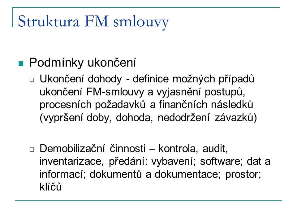 Struktura FM smlouvy Podmínky ukončení  Ukončení dohody - definice možných případů ukončení FM-smlouvy a vyjasnění postupů, procesních požadavků a fi