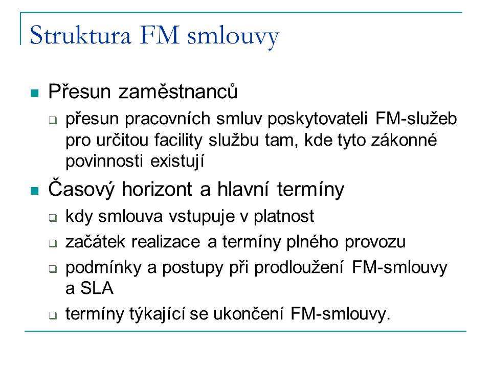 Struktura FM smlouvy Přesun zaměstnanců  přesun pracovních smluv poskytovateli FM-služeb pro určitou facility službu tam, kde tyto zákonné povinnosti
