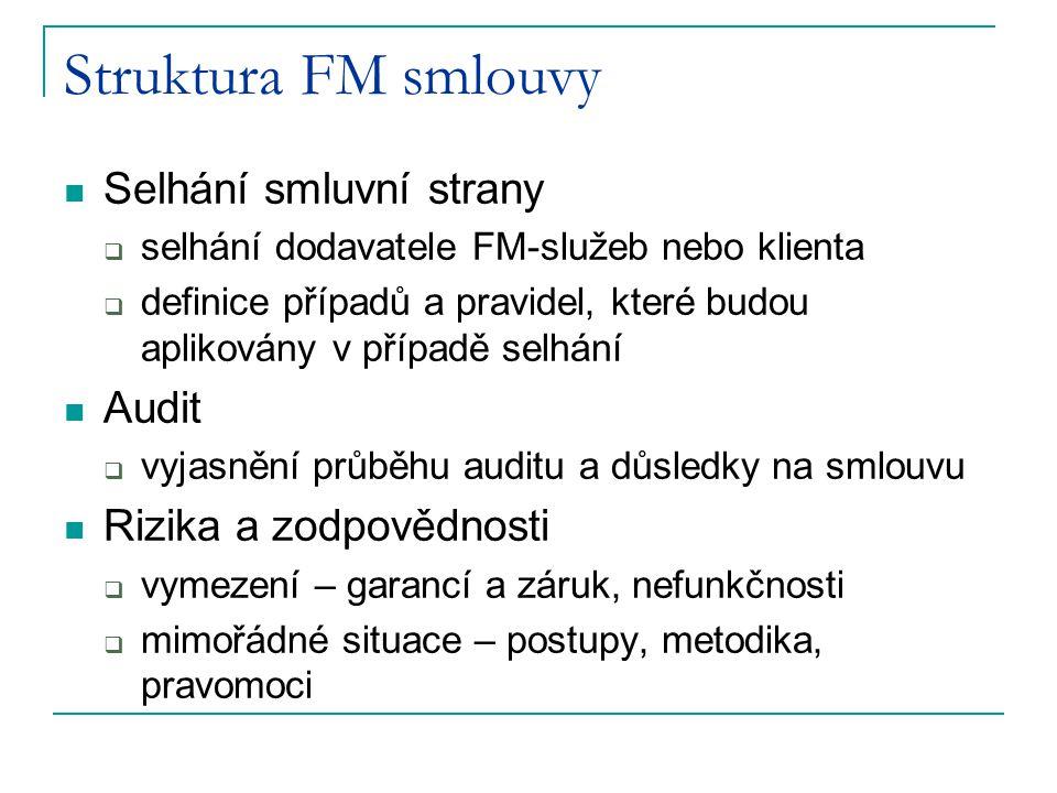 Struktura FM smlouvy Selhání smluvní strany  selhání dodavatele FM-služeb nebo klienta  definice případů a pravidel, které budou aplikovány v případ