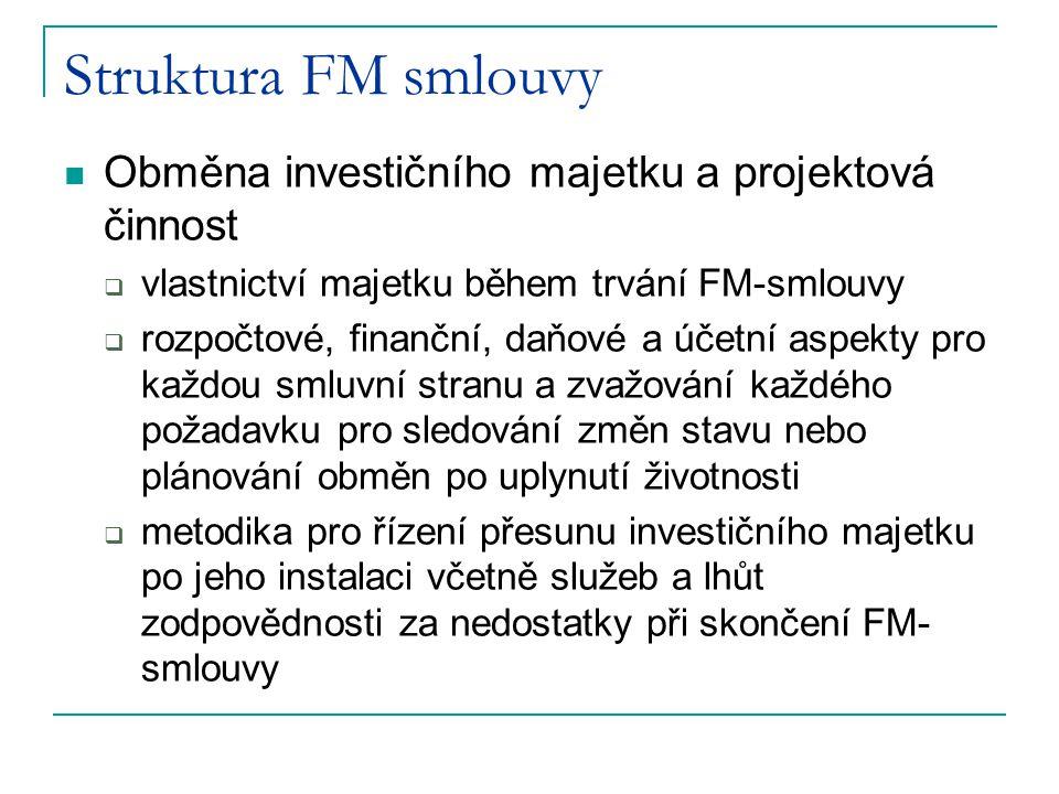 Struktura FM smlouvy Obměna investičního majetku a projektová činnost  vlastnictví majetku během trvání FM-smlouvy  rozpočtové, finanční, daňové a ú