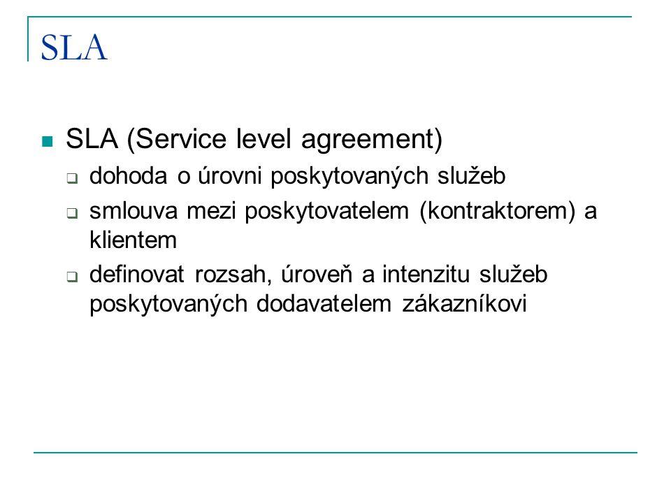 SLA SLA (Service level agreement)  dohoda o úrovni poskytovaných služeb  smlouva mezi poskytovatelem (kontraktorem) a klientem  definovat rozsah, ú