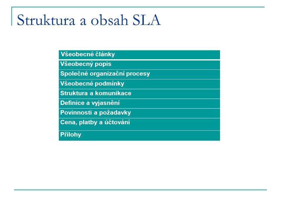 Struktura a obsah SLA Všeobecné články Všeobecný popis Společné organizační procesy Všeobecné podmínky Struktura a komunikace Definice a vyjasnění Pov