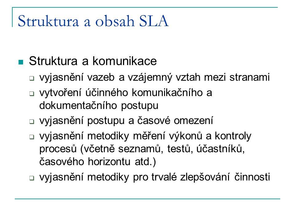 Struktura a obsah SLA Struktura a komunikace  vyjasnění vazeb a vzájemný vztah mezi stranami  vytvoření účinného komunikačního a dokumentačního post