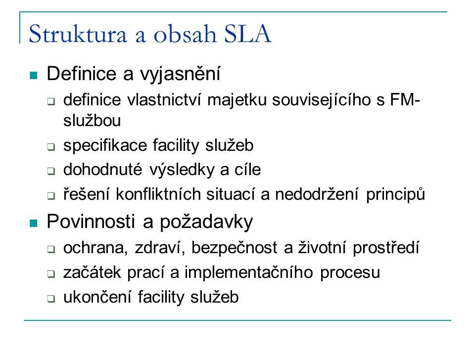 Struktura a obsah SLA Definice a vyjasnění  definice vlastnictví majetku souvisejícího s FM- službou  specifikace facility služeb  dohodnuté výsled