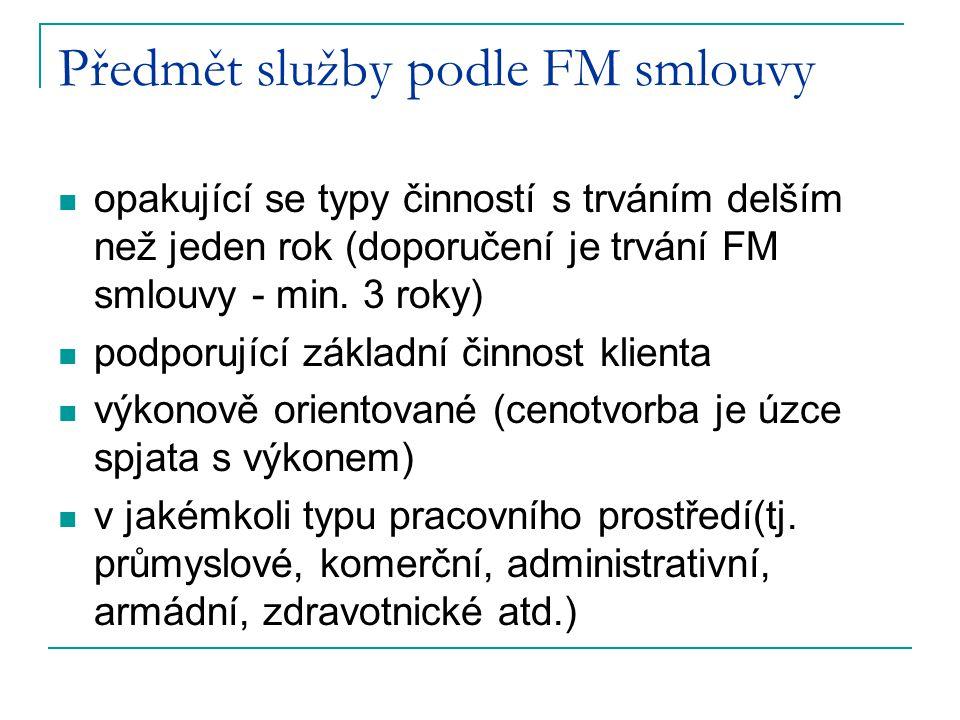 Předmět služby podle FM smlouvy opakující se typy činností s trváním delším než jeden rok (doporučení je trvání FM smlouvy - min. 3 roky) podporující