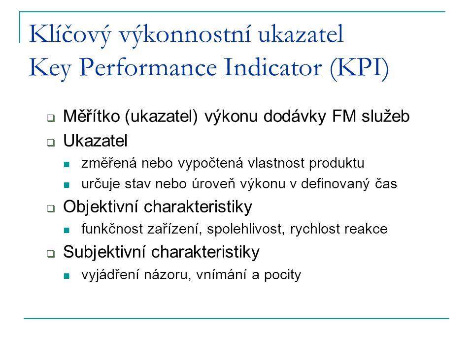 Klíčový výkonnostní ukazatel Key Performance Indicator (KPI)  Měřítko (ukazatel) výkonu dodávky FM služeb  Ukazatel změřená nebo vypočtená vlastnost