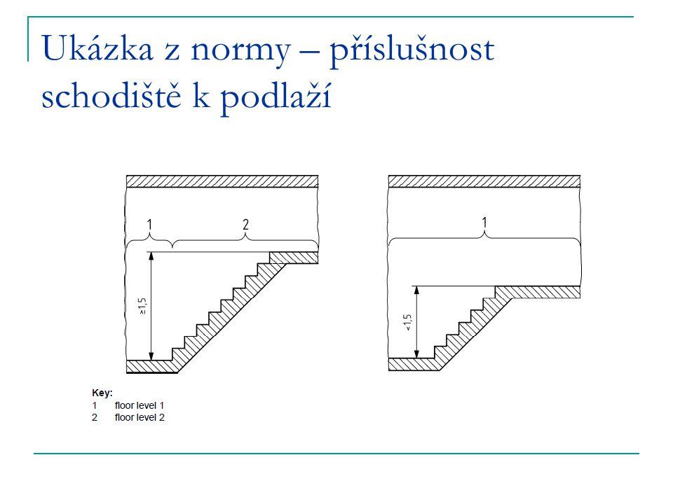 Ukázka z normy – příslušnost schodiště k podlaží
