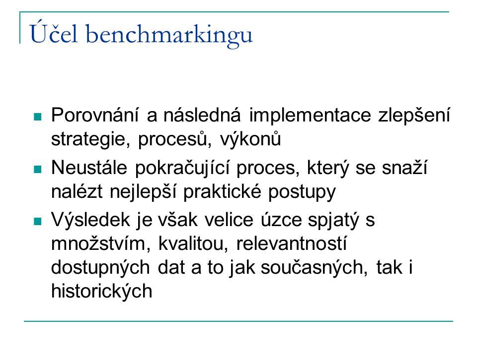 Účel benchmarkingu Porovnání a následná implementace zlepšení strategie, procesů, výkonů Neustále pokračující proces, který se snaží nalézt nejlepší p