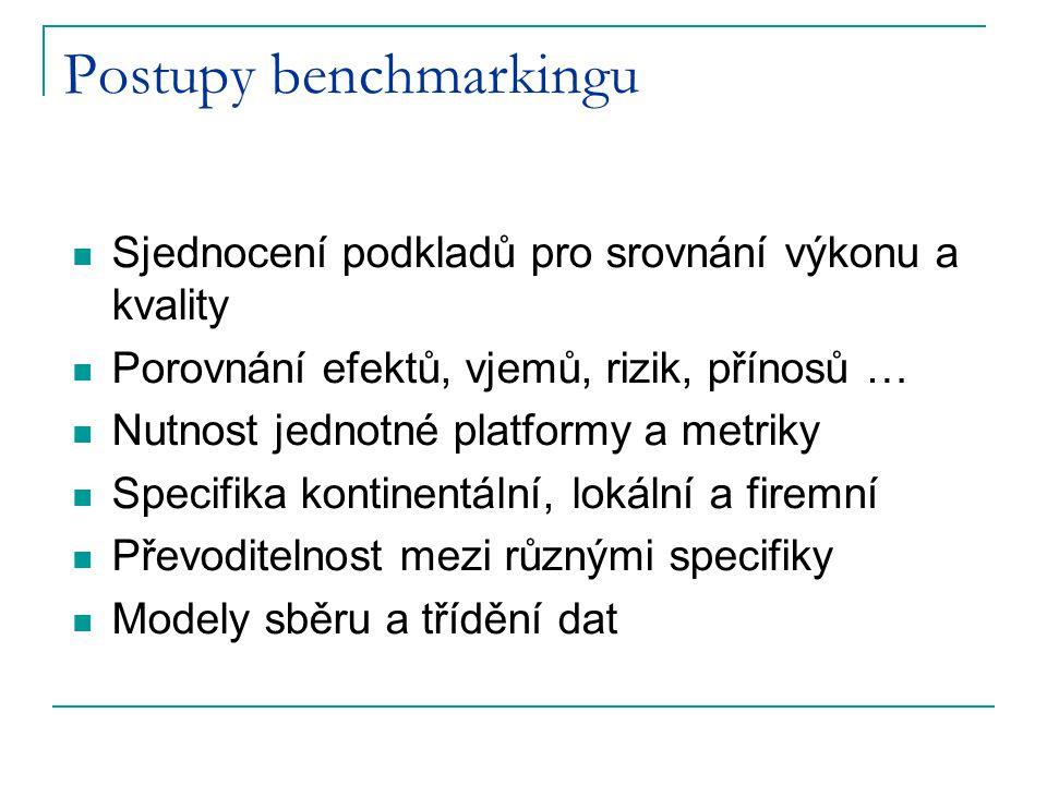 Postupy benchmarkingu Sjednocení podkladů pro srovnání výkonu a kvality Porovnání efektů, vjemů, rizik, přínosů … Nutnost jednotné platformy a metriky