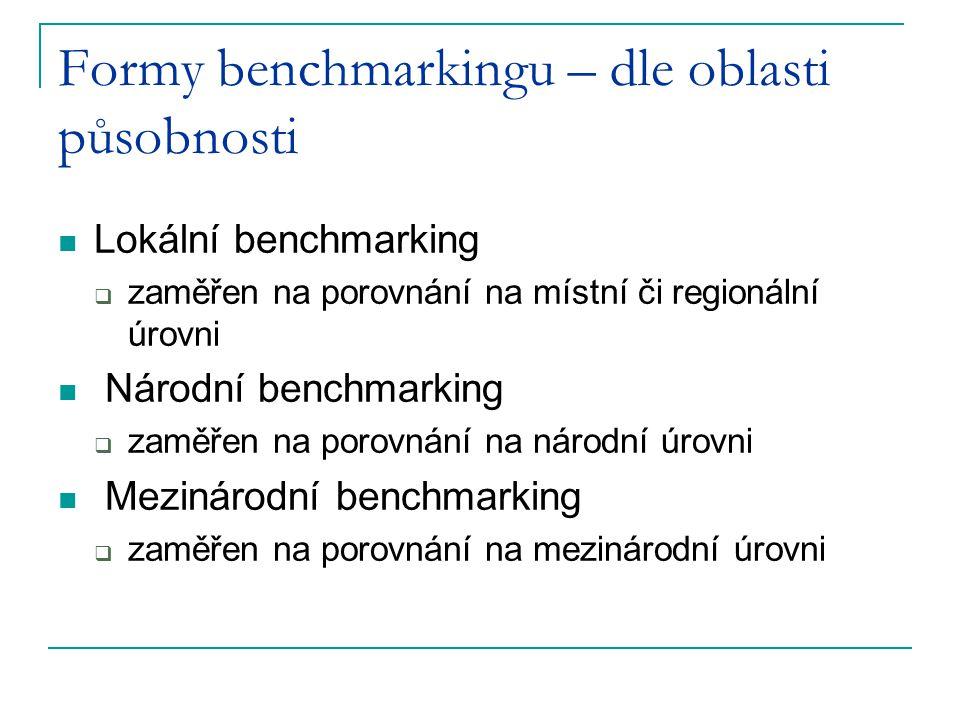Formy benchmarkingu – dle oblasti působnosti Lokální benchmarking  zaměřen na porovnání na místní či regionální úrovni Národní benchmarking  zaměřen