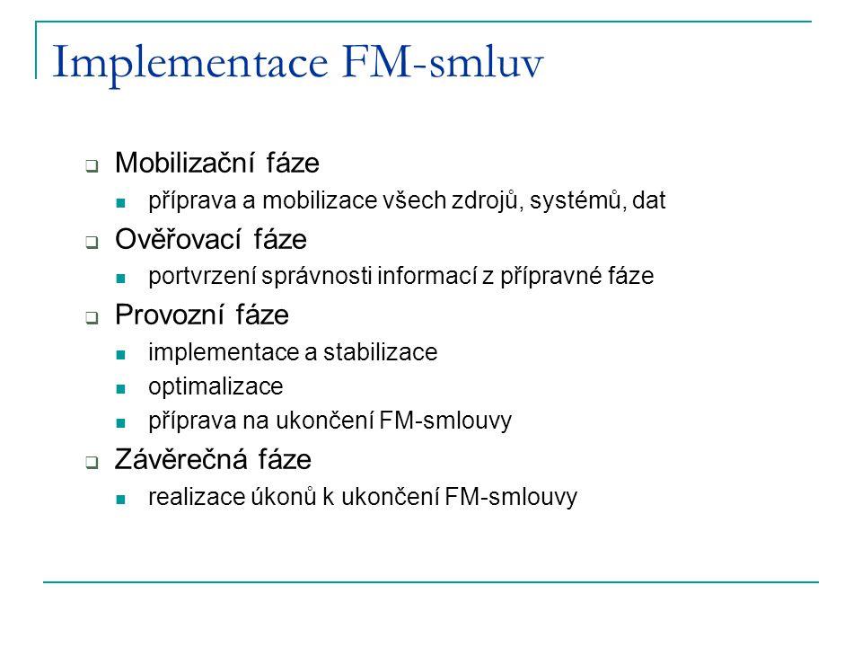 Implementace FM-smluv  Mobilizační fáze příprava a mobilizace všech zdrojů, systémů, dat  Ověřovací fáze portvrzení správnosti informací z přípravné