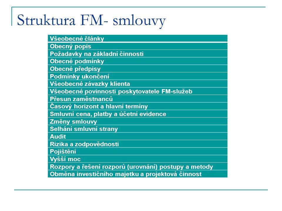 Struktura FM- smlouvy Všeobecné články Obecný popis Požadavky na základní činnosti Obecné podmínky Obecné předpisy Podmínky ukončení Všeobecné závazky