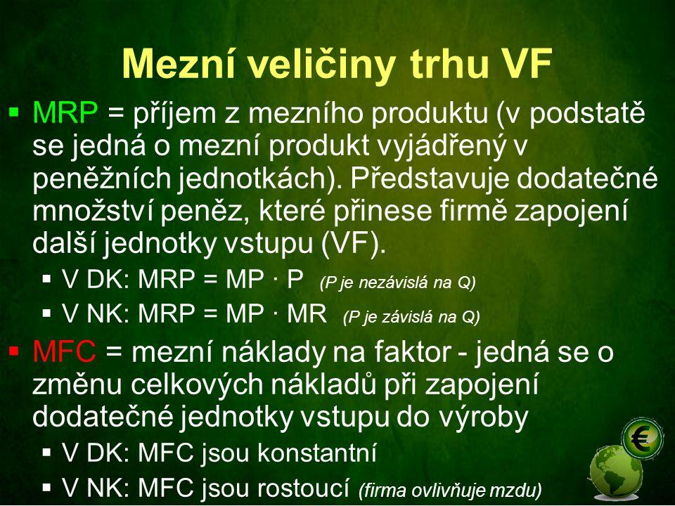 Mezní veličiny trhu VF  MRP = příjem z mezního produktu (v podstatě se jedná o mezní produkt vyjádřený v peněžních jednotkách).