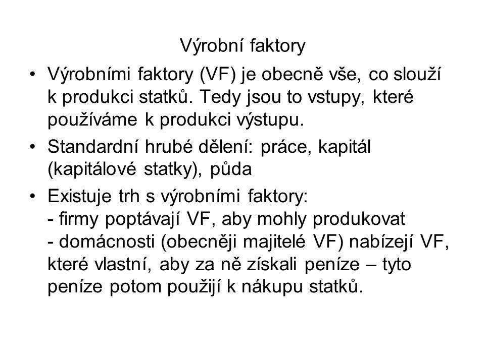 Výrobní faktory Výrobními faktory (VF) je obecně vše, co slouží k produkci statků.