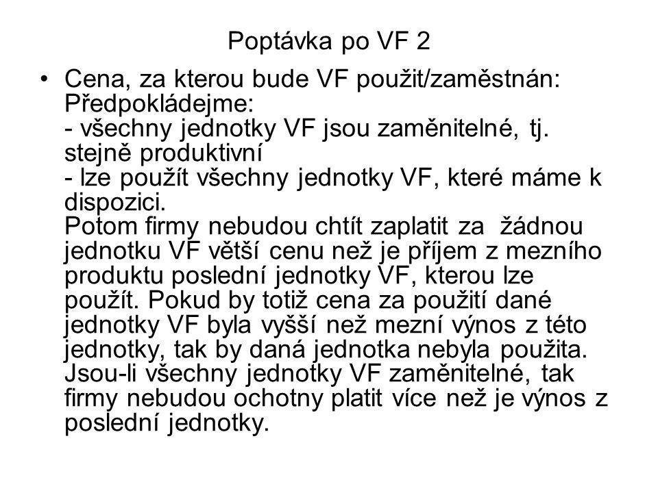 Poptávka po VF 1 Je odvozenou poptávkou: firmy poptávají VF jen tehdy, pokud je pro ně VF nějak užitečný, tj.pokud dokáže produkovat statek, který poptávají zákazníci firmy.