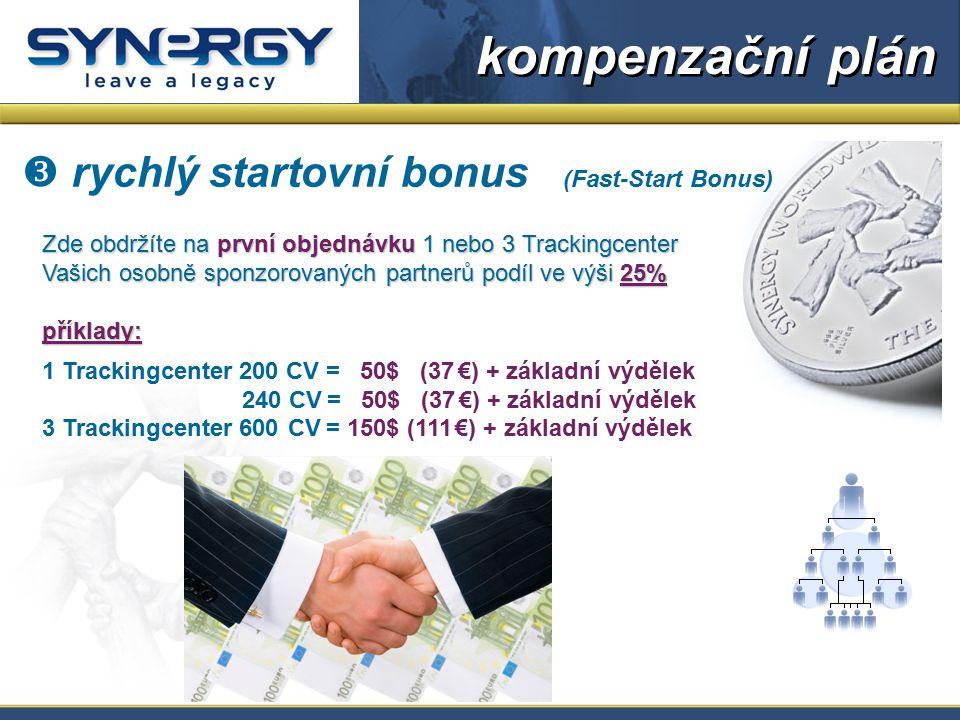  rychlý startovní bonus (Fast-Start Bonus) Zde obdržíte na první objednávku 1 nebo 3 Trackingcenter Vašich osobně sponzorovaných partnerů podíl ve vý