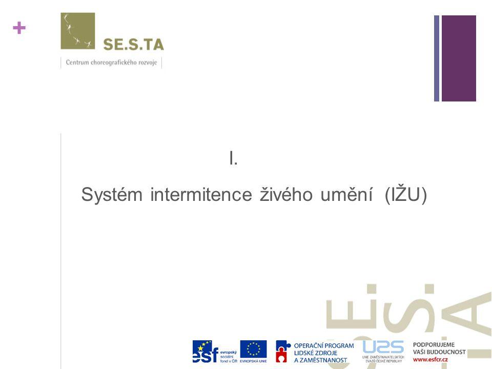 + I. Systém intermitence živého umění (IŽU)