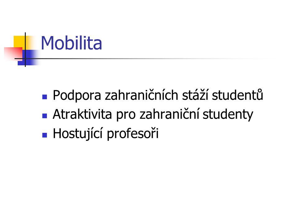 Mobilita Podpora zahraničních stáží studentů Atraktivita pro zahraniční studenty Hostující profesoři