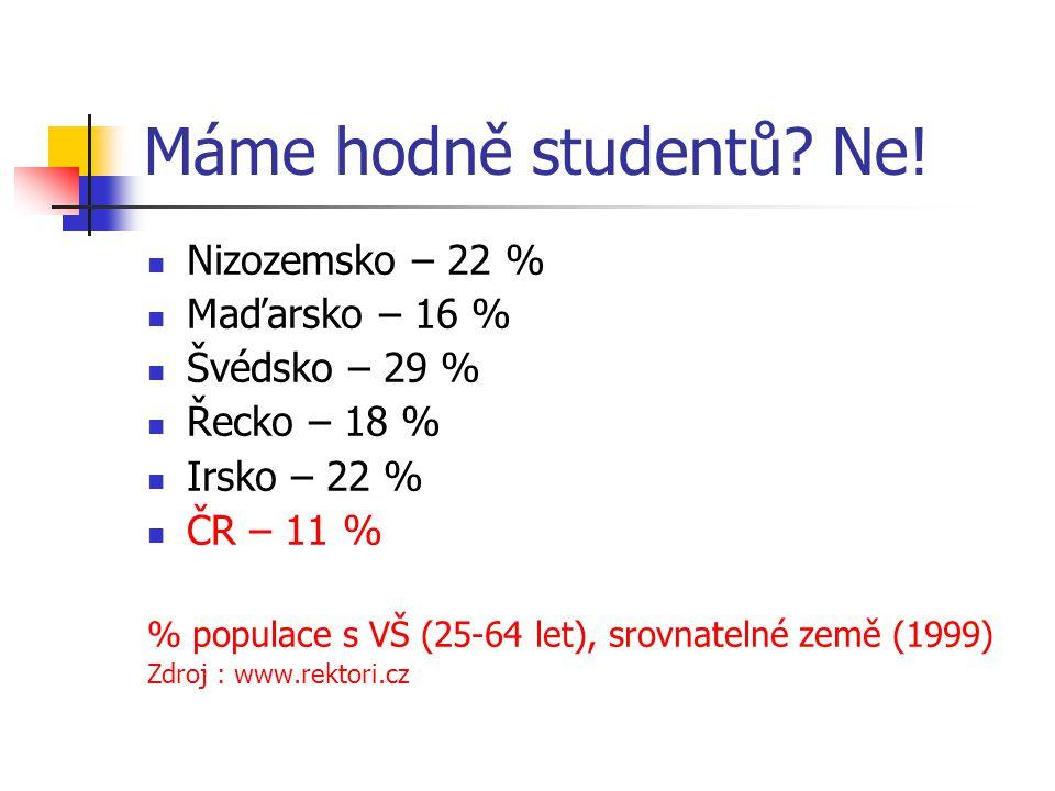 Máme hodně studentů.Ne.