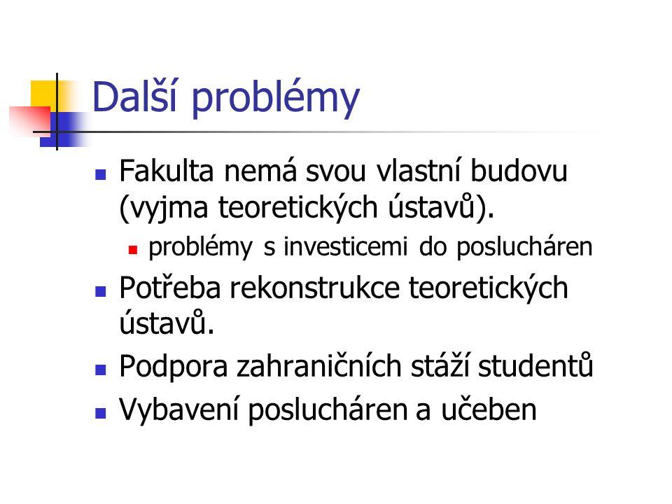 Další problémy Fakulta nemá svou vlastní budovu (vyjma teoretických ústavů).