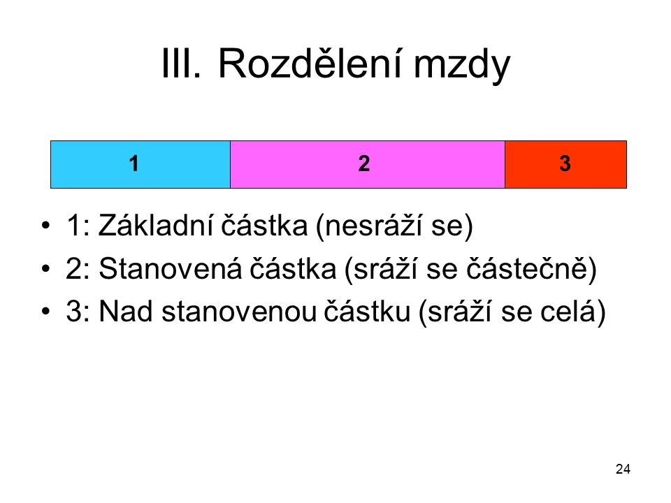 24 III. Rozdělení mzdy 1: Základní částka (nesráží se) 2: Stanovená částka (sráží se částečně) 3: Nad stanovenou částku (sráží se celá) 123