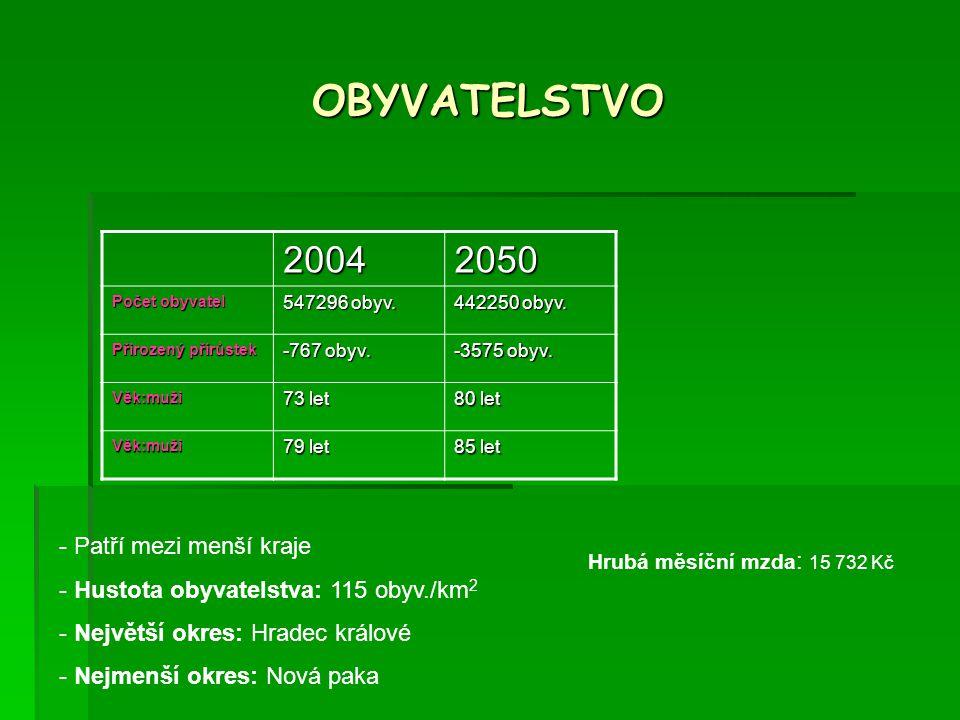 Sídla - 5 okresů: Hradec Králové, Jičín, Náchod, Rychnov nad Kněžnou a Trutnov -k 1.1.2003 – 15 správních obvodů s rozšířenou působností (např.