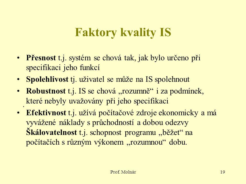 Prof. Molnár19. Faktory kvality IS Přesnost t.j.