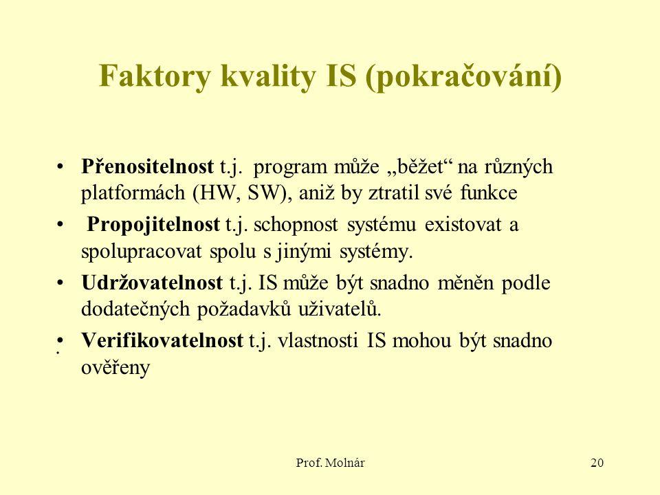 Prof. Molnár20. Faktory kvality IS (pokračování) Přenositelnost t.j.