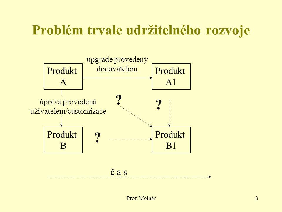 Prof.Molnár9 Funkční požadavky na systém Shoda požadovaných funkcí se systémem.