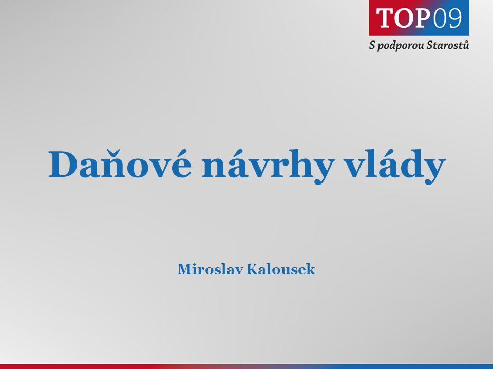 Tento text upravíte v menu: Zobrazit / Záhlaví a zápatí1 Daňové návrhy vlády Miroslav Kalousek