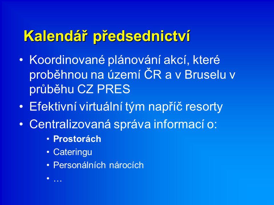 Kalendář předsednictví Koordinované plánování akcí, které proběhnou na území ČR a v Bruselu v průběhu CZ PRES Efektivní virtuální tým napříč resorty Centralizovaná správa informací o: Prostorách Cateringu Personálních nárocích …