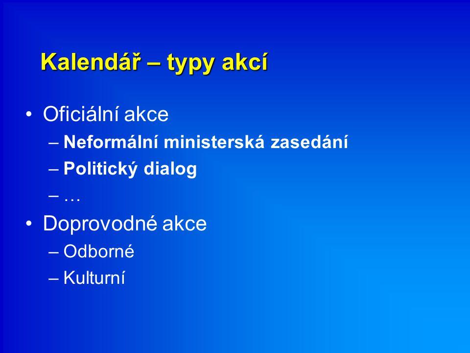 Kalendář – typy akcí Oficiální akce –Neformální ministerská zasedání –Politický dialog –… Doprovodné akce –Odborné –Kulturní