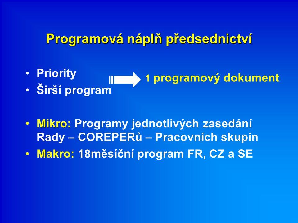 Programová náplň předsednictví Priority Širší program Mikro: Programy jednotlivých zasedání Rady – COREPERů – Pracovních skupin Makro: 18měsíční program FR, CZ a SE 1 programový dokument